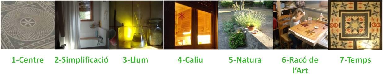 7 Eixos d'harmonia de l'hàbitat - Mosaic d'imatges per a cada eix